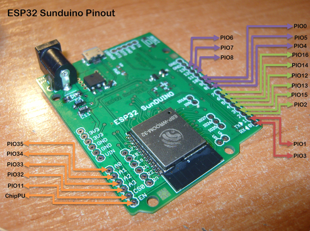 Time4EE | Electronic Engineering - Articles: ESP32, SunDuino