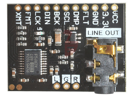 Time4EE | Electronic Engineering - Articles: About ESP32 and