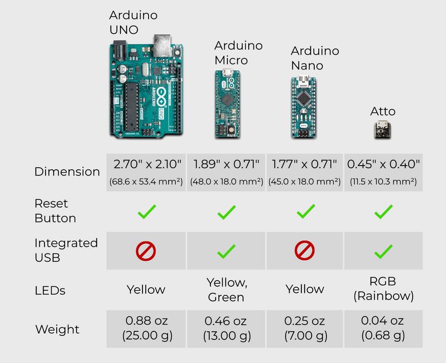 Arduino Nano Spi Pinout