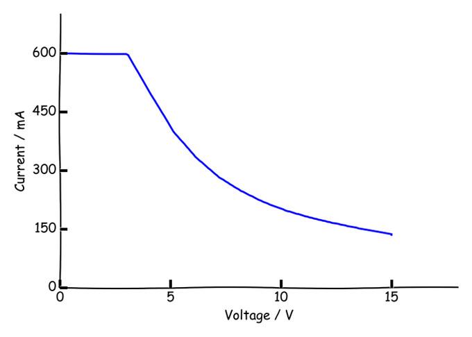 chiptron cz  i regulovateln u00fd zdroj s ovl u00e1d u00e1n u00edm z pc  kickstarter